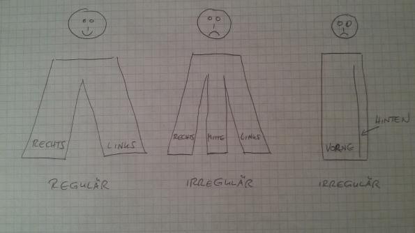 IrreguläreHoseSkizze